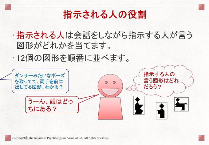 [指示される人の役割]指示される人は会話をしながら指示する人が言う図形がどれかを当てます。12個の図形を順番に並べます。