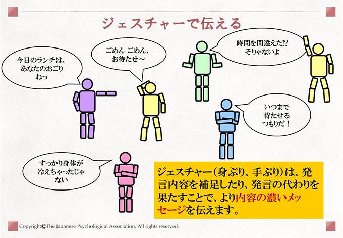 ジェスチャーで伝える ジェスチャー(身ぶり、手ぶり)は、発言内容を補足したり、発言の代わりを果たすことで、より内容の濃いメッセージを伝えます。