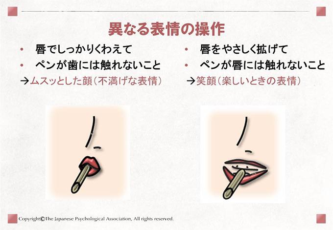 異なる表情の操作唇でしっかりくわえてペンが歯には触れないこと-->ムスッとした顔(不満げな表情)唇をやさしく拡げてペンが唇には触れないこと-->笑顔(楽しいときの表情)