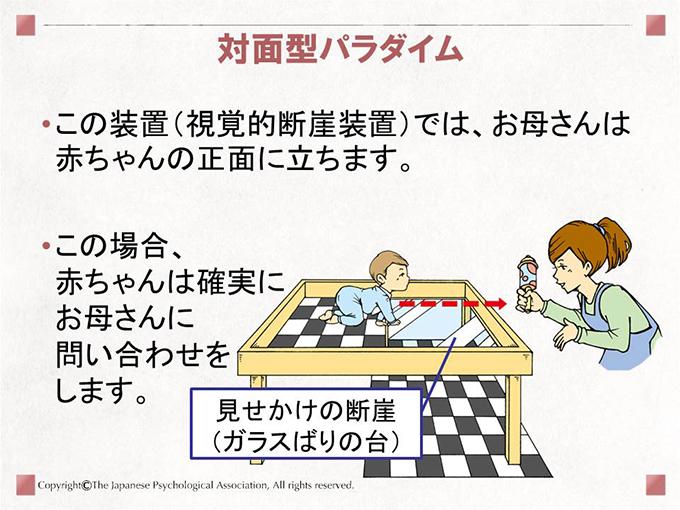 [対面型パラダイム]この装置(視覚的断崖装置)では、お母さんは赤ちゃんの正面に立ちます。この場合、赤ちゃんは確実にお母さんに問い合わせをします。