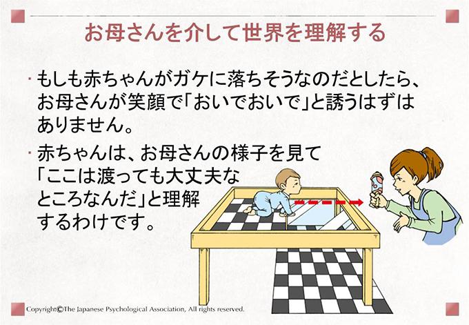 [お母さんを介して世界を理解する]もしも赤ちゃんがガケに落ちそうなのだとしたら、お母さんが笑顔で「おいでおいで」と誘うはずはありません。赤ちゃんは、お母さんの様子を見て「ここは渡っても大丈夫なところなんだ」と理解するわけです。