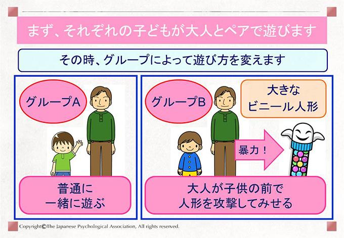 [グループB]大人が子供の前で人形を攻撃してみせる