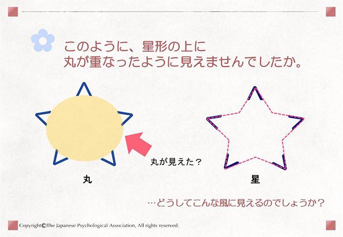 このように、星形の上に丸が重なったように見えませんでしたか。