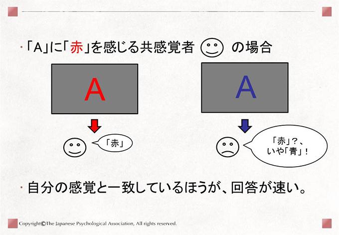 「A」に「赤」を感じる共感覚者の場合、自分の感覚と一致しているほうが、回答が速い。